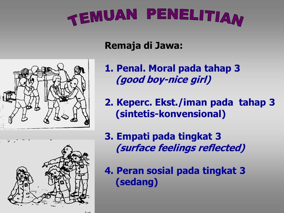 Moral tahap III, Keperc.eksist/iman tahap III Empati tingkat III, Peran sosial tingkat III