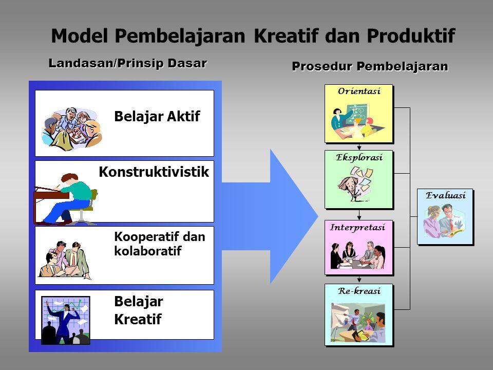 Model Pembelajaran: 1.Constructivism 2. Problem based learning 3.