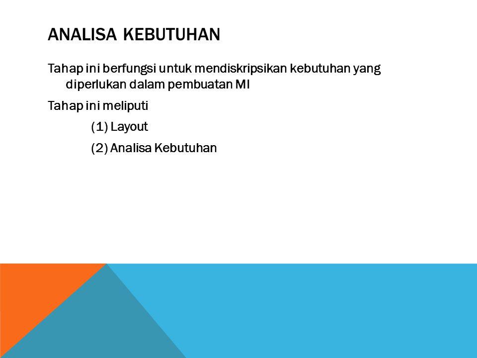 ANALISA KEBUTUHAN Tahap ini berfungsi untuk mendiskripsikan kebutuhan yang diperlukan dalam pembuatan MI Tahap ini meliputi (1) Layout (2) Analisa Kebutuhan