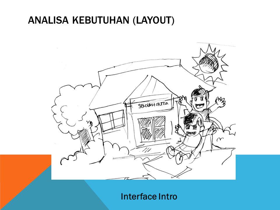 ANALISA KEBUTUHAN Teks = 0 Image = 1 (background) Animasi = 11 (opening) Sounds - Sounds effect = 1 - (open) - Backsouds = 1 Hyperlink = 1 - Skip