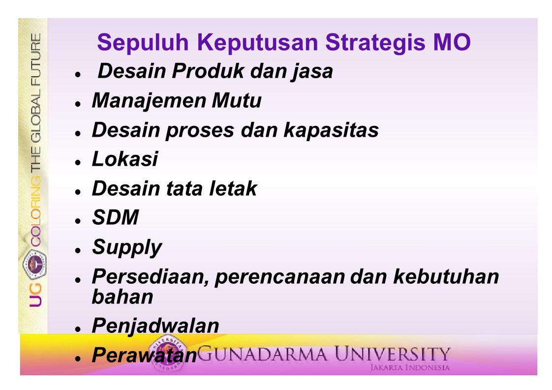Sepuluh Keputusan Strategis MO Desain Produk dan jasa Manajemen Mutu Desain proses dan kapasitas Lokasi Desain tata letak SDM Supply Persediaan, peren