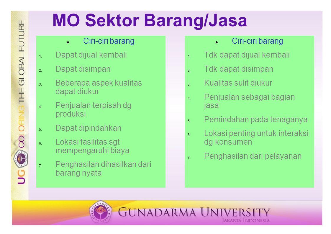 MO Sektor Barang/Jasa Ciri-ciri barang 1. Dapat dijual kembali 2. Dapat disimpan 3. Beberapa aspek kualitas dapat diukur 4. Penjualan terpisah dg prod