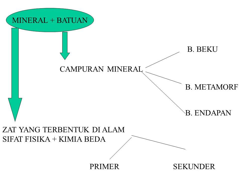 MINERAL + BATUAN ZAT YANG TERBENTUK DI ALAM SIFAT FISIKA + KIMIA BEDA PRIMER SEKUNDER CAMPURAN MINERAL B. BEKU B. METAMORF B. ENDAPAN