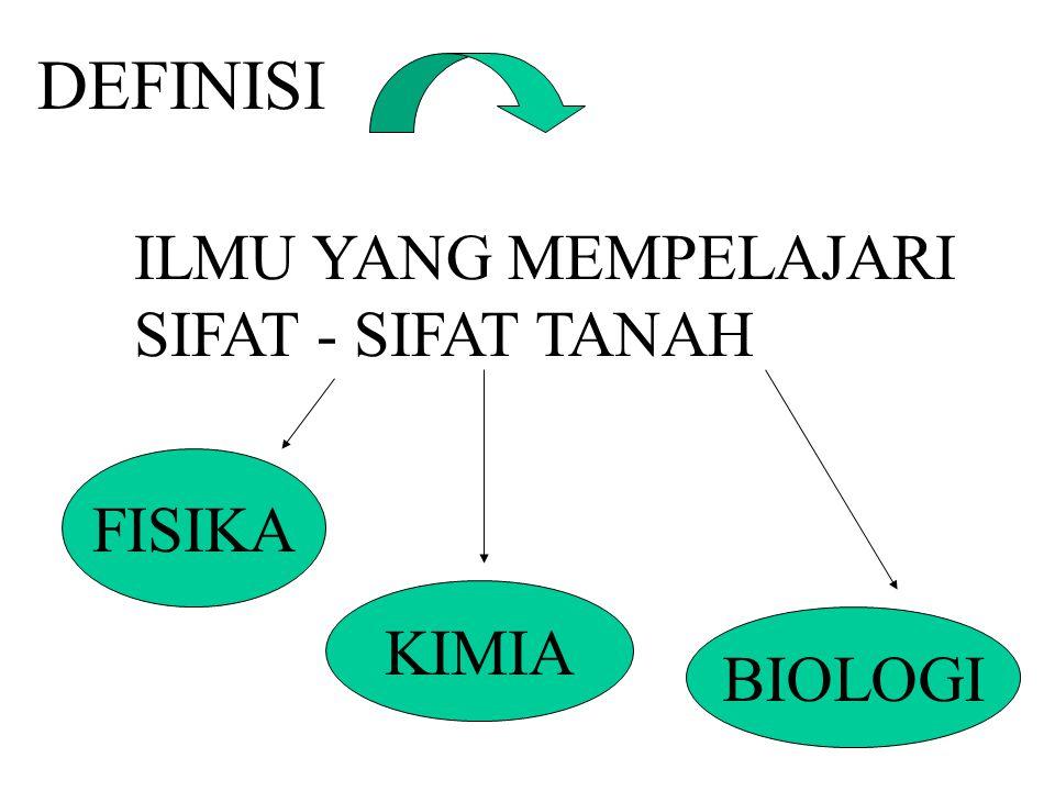 DEFINISI ILMU YANG MEMPELAJARI SIFAT - SIFAT TANAH FISIKA KIMIA BIOLOGI