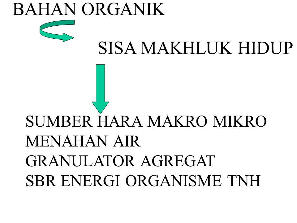 BAHAN ORGANIK SISA MAKHLUK HIDUP SUMBER HARA MAKRO MIKRO MENAHAN AIR GRANULATOR AGREGAT SBR ENERGI ORGANISME TNH