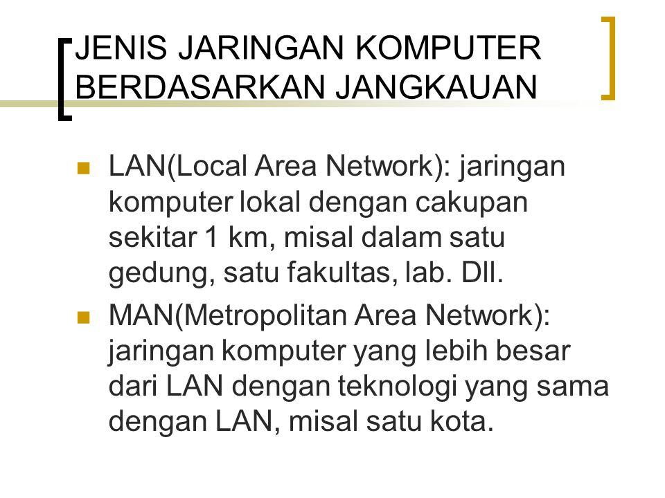 JENIS JARINGAN KOMPUTER BERDASARKAN JANGKAUAN LAN(Local Area Network): jaringan komputer lokal dengan cakupan sekitar 1 km, misal dalam satu gedung, satu fakultas, lab.