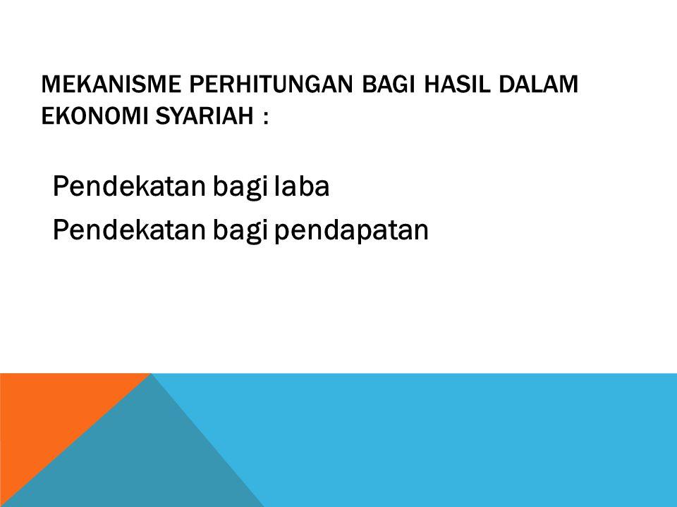 PERBEDAAN BANK KONVENSIONAL DAN SYARIAH PARAMETERBANK SYARIAHBANK KONVENSIONAL Landasan hukumAl Qur`an & as Sunnah + Hukum positif Hukum positif Basis