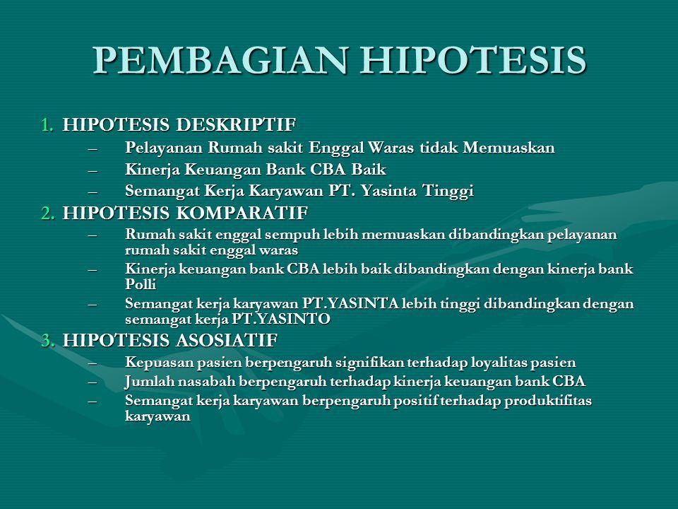PEMBAGIAN HIPOTESIS 1.HIPOTESIS DESKRIPTIF –Pelayanan Rumah sakit Enggal Waras tidak Memuaskan –Kinerja Keuangan Bank CBA Baik –Semangat Kerja Karyawan PT.