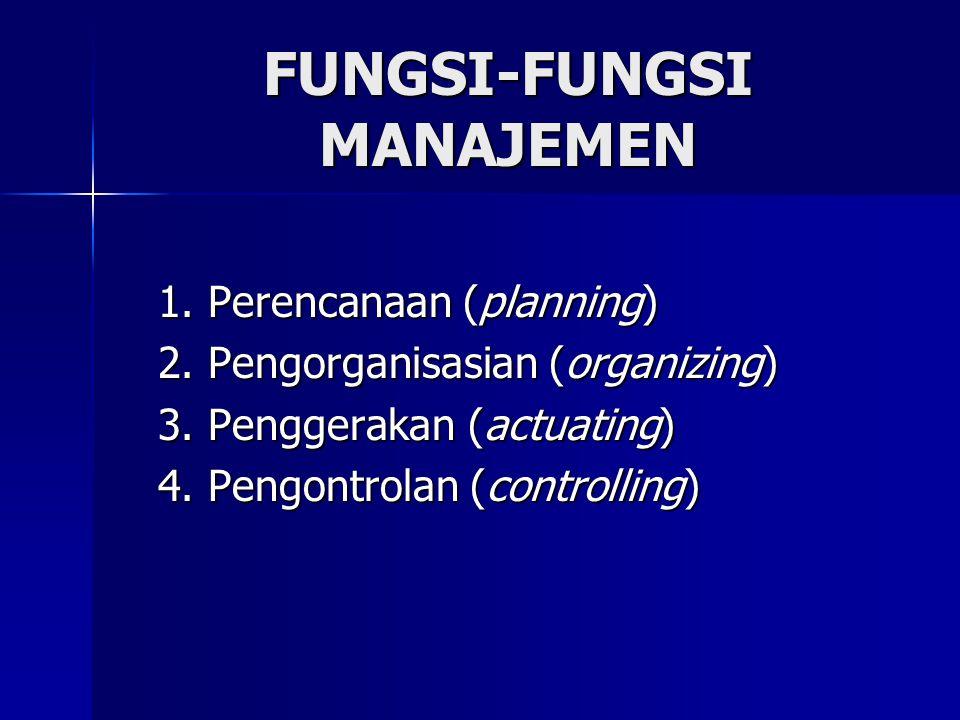 1. Perencanaan (planning) 2. Pengorganisasian (organizing) 3. Penggerakan (actuating) 4. Pengontrolan (controlling) FUNGSI-FUNGSI MANAJEMEN