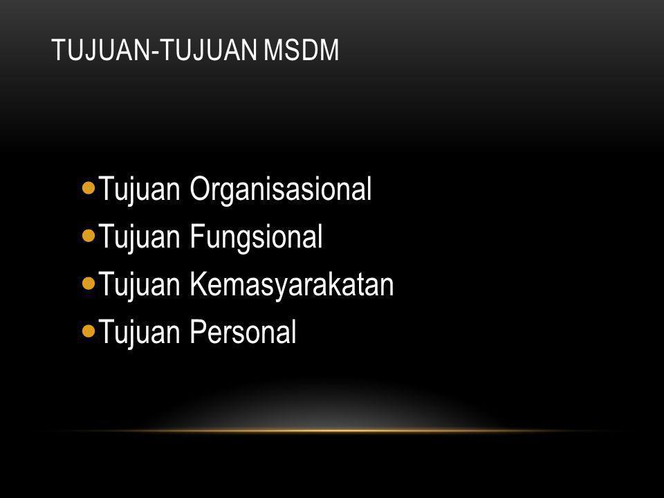 PENGERTIAN SUMBER DAYA MANUSIA istilah MSDM terkandung pengertian bahwa karyawan (SDM) yang ada dalam perusahaan merupakan aset (kekayaan, milik yang