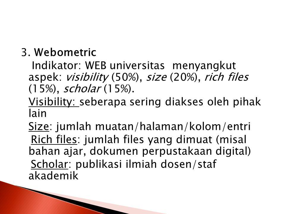 3. Webometric Indikator: WEB universitas menyangkut aspek: visibility (50%), size (20%), rich files (15%), scholar (15%). Visibility: seberapa sering