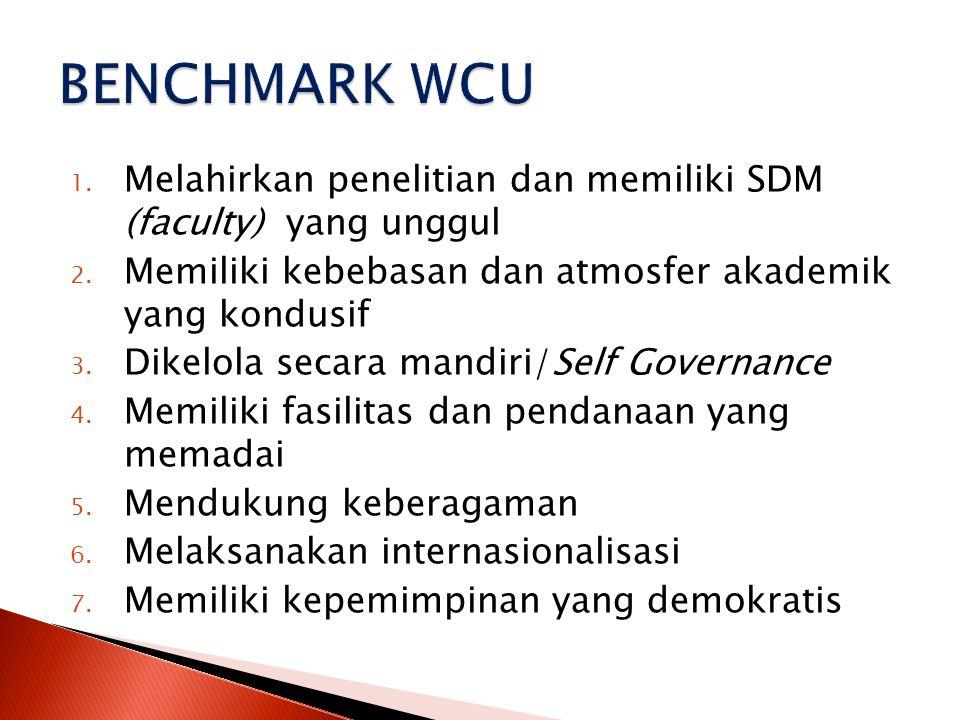 1. Melahirkan penelitian dan memiliki SDM (faculty) yang unggul 2. Memiliki kebebasan dan atmosfer akademik yang kondusif 3. Dikelola secara mandiri/S