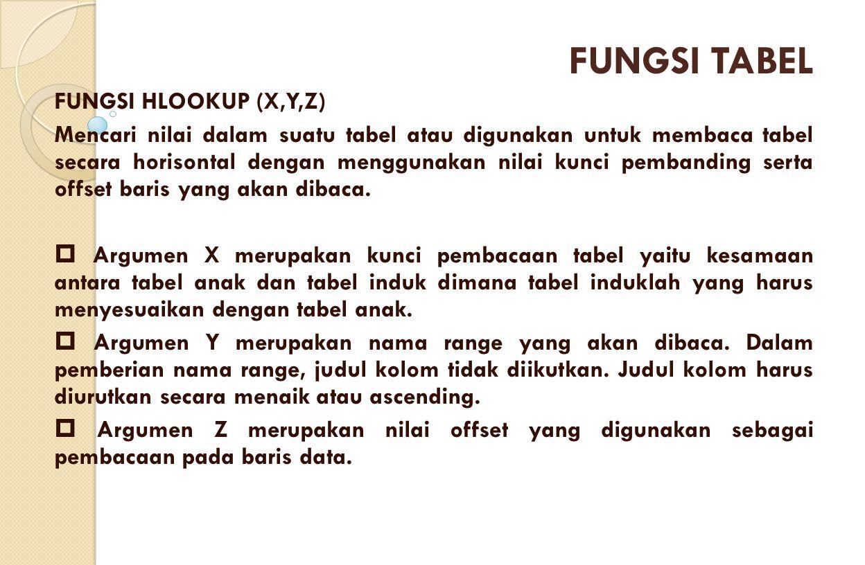 FUNGSI HLOOKUP (X,Y,Z) Mencari nilai dalam suatu tabel atau digunakan untuk membaca tabel secara horisontal dengan menggunakan nilai kunci pembanding