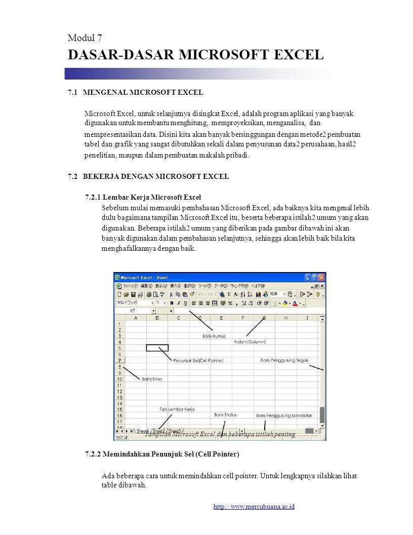 Modul 7 DASAR-DASAR MICROSOFT EXCEL 7.1 MENGENAL MICROSOFT EXCEL Microsoft Excel, untuk selanjutnya disingkat Excel, adalah program aplikasi yang bany