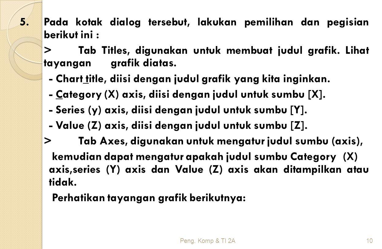 5.Pada kotak dialog tersebut, lakukan pemilihan dan pegisian berikut ini : >Tab Titles, digunakan untuk membuat judul grafik. Lihat tayangan grafik di