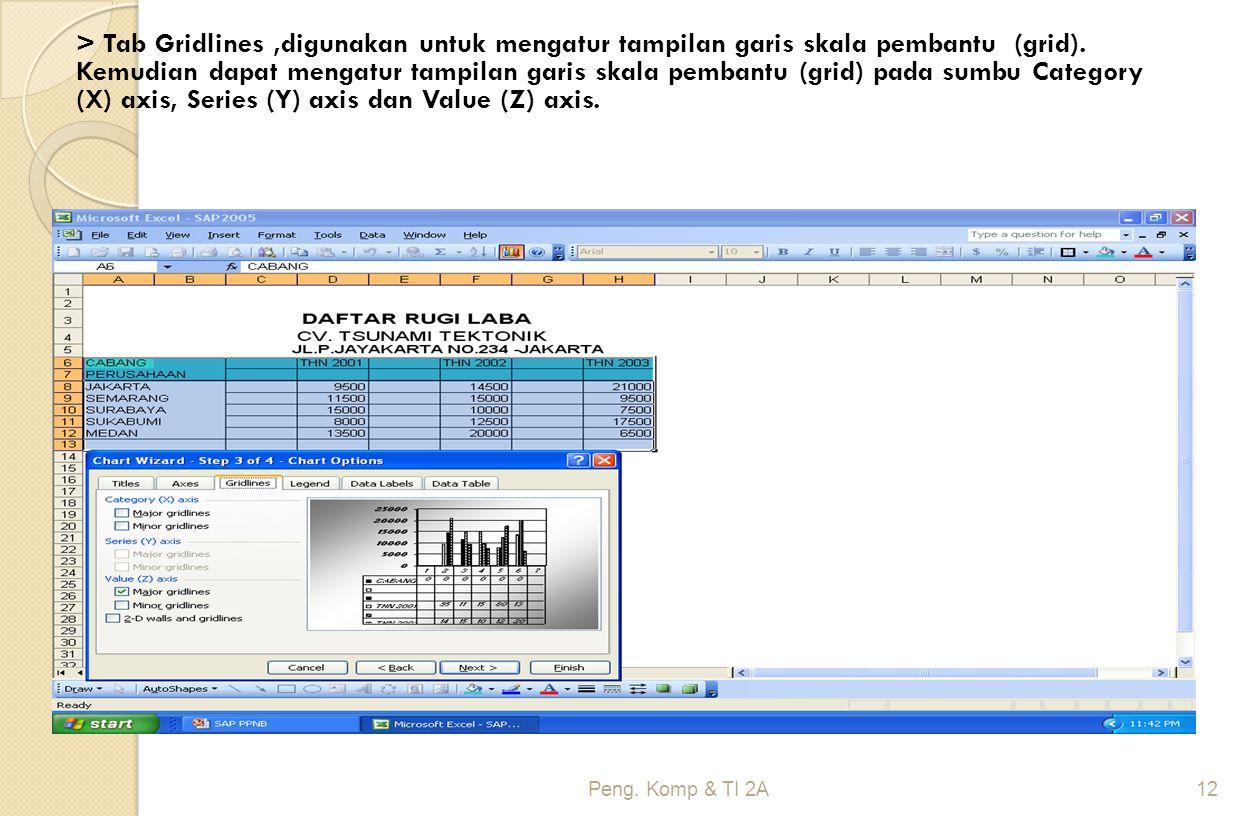 > Tab Gridlines,digunakan untuk mengatur tampilan garis skala pembantu (grid). Kemudian dapat mengatur tampilan garis skala pembantu (grid) pada sumbu