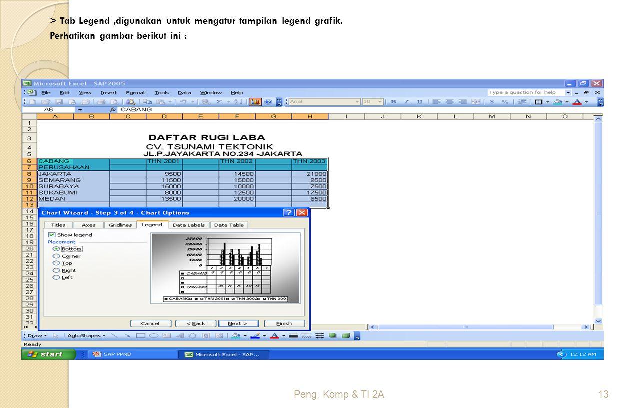 > Tab Legend,digunakan untuk mengatur tampilan legend grafik. Perhatikan gambar berikut ini : Peng. Komp & TI 2A13