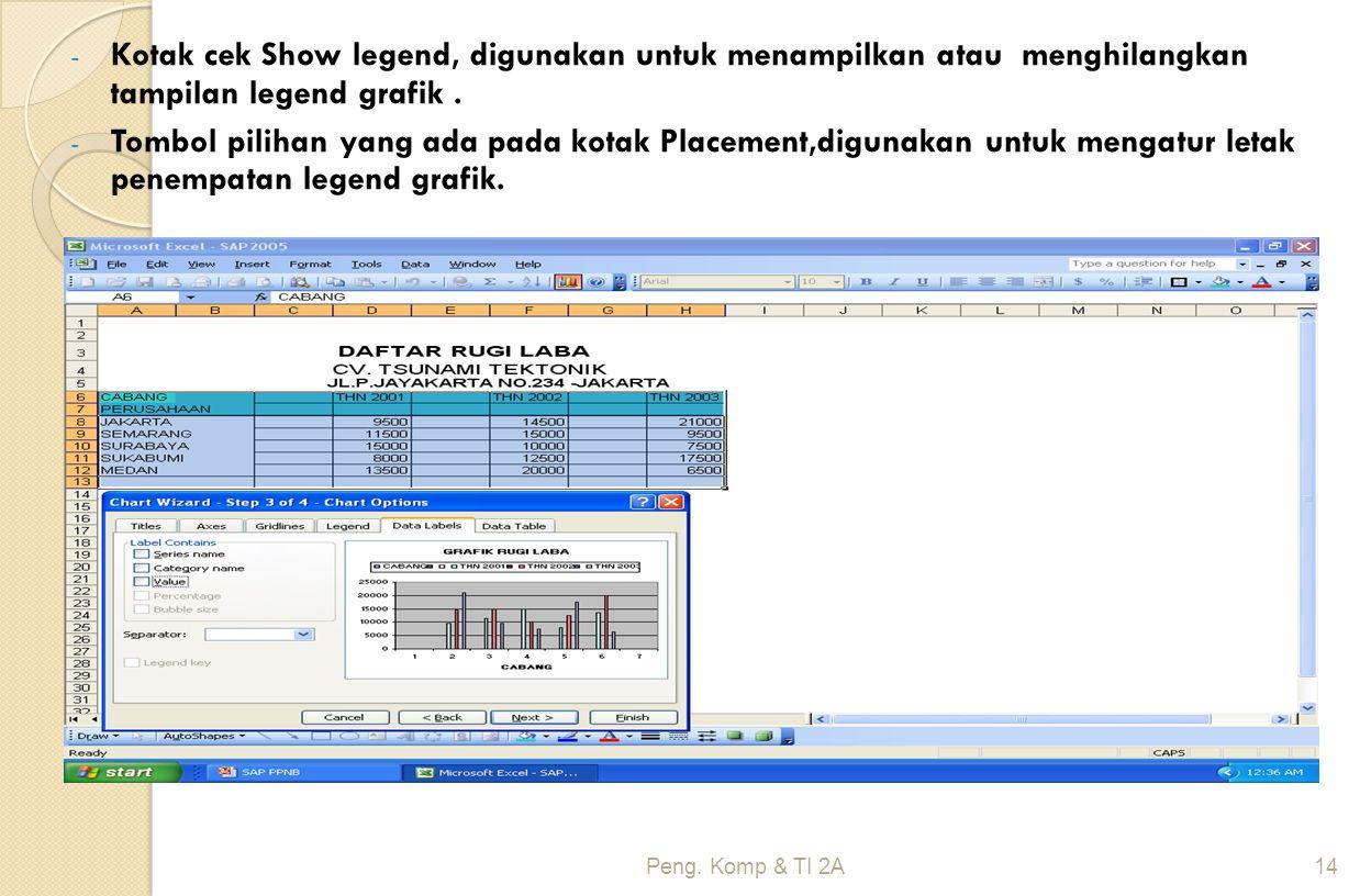 - Kotak cek Show legend, digunakan untuk menampilkan atau menghilangkan tampilan legend grafik. - Tombol pilihan yang ada pada kotak Placement,digunak