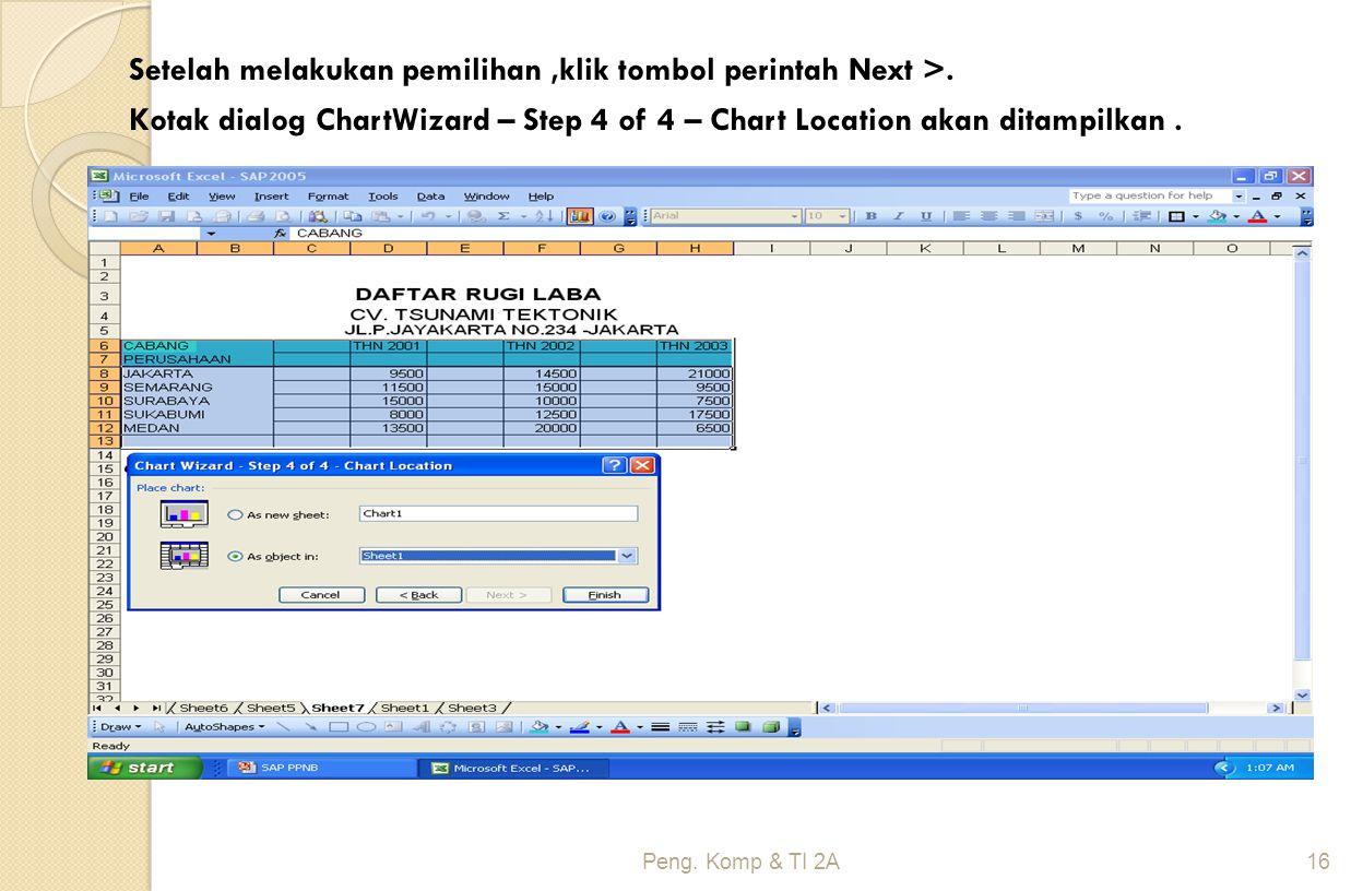Setelah melakukan pemilihan,klik tombol perintah Next >. Kotak dialog ChartWizard – Step 4 of 4 – Chart Location akan ditampilkan. Peng. Komp & TI 2A1