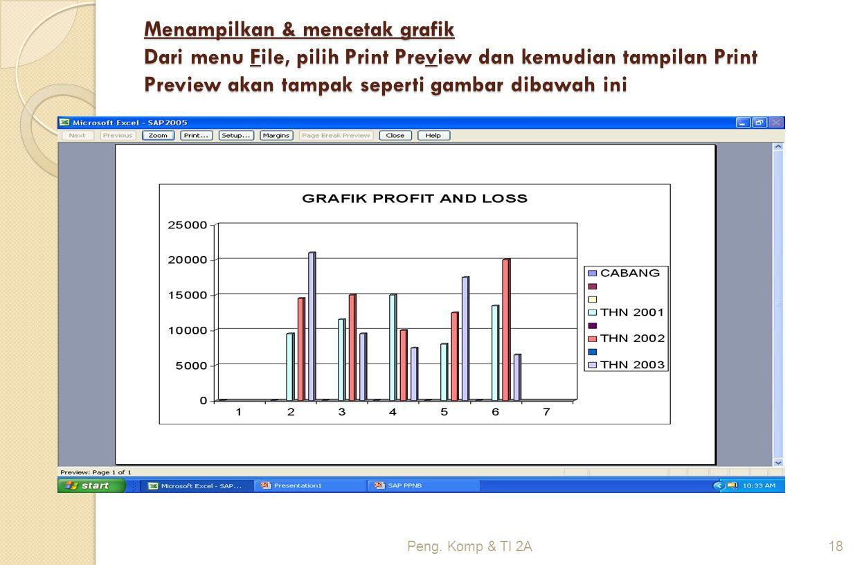 Menampilkan & mencetak grafik Dari menu File, pilih Print Preview dan kemudian tampilan Print Preview akan tampak seperti gambar dibawah ini Peng. Kom