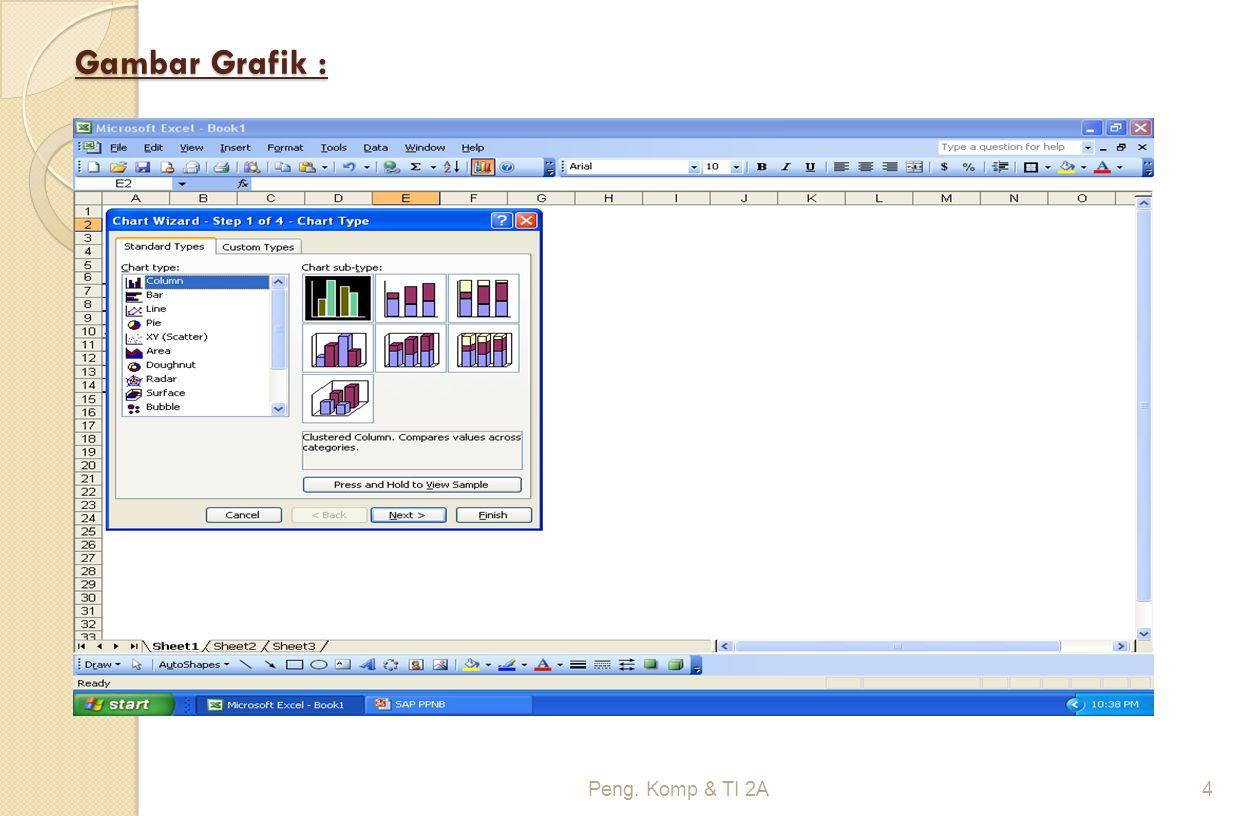 Gambar Grafik : Peng. Komp & TI 2A4