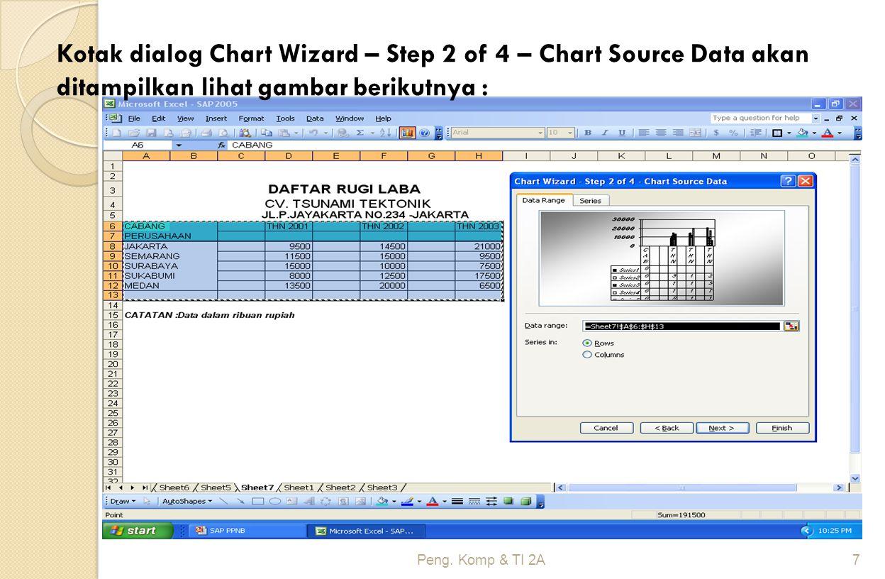 Kotak dialog Chart Wizard – Step 2 of 4 – Chart Source Data akan ditampilkan lihat gambar berikutnya : Peng. Komp & TI 2A7