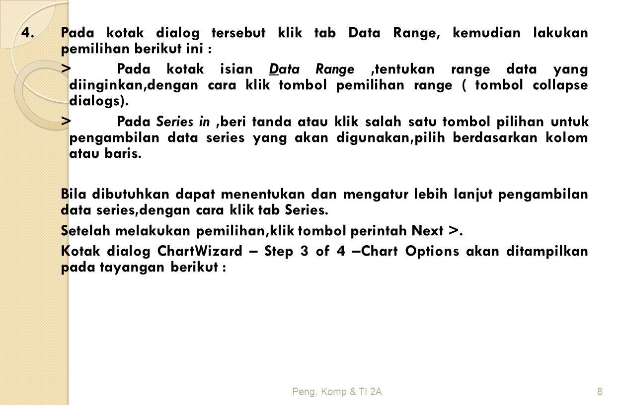 4.Pada kotak dialog tersebut klik tab Data Range, kemudian lakukan pemilihan berikut ini : >Pada kotak isian Data Range,tentukan range data yang diing