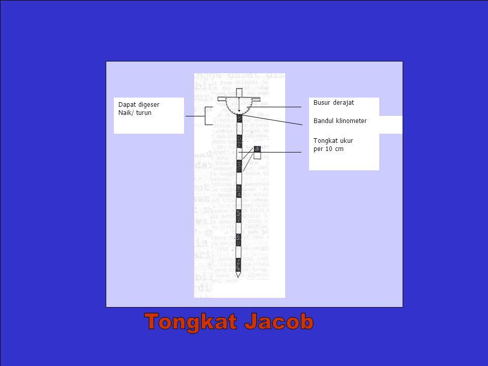 Dapat digeser Naik/ turun Tongkat ukur per 10 cm Bandul klinometer Busur derajat