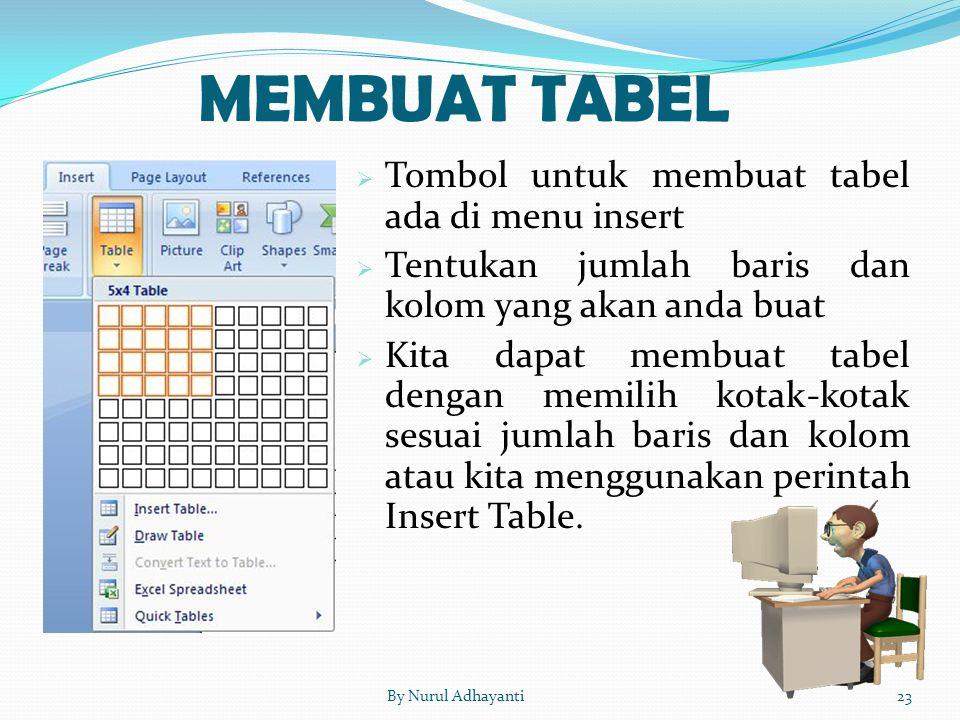  Tombol untuk membuat tabel ada di menu insert  Tentukan jumlah baris dan kolom yang akan anda buat  Kita dapat membuat tabel dengan memilih kotak-