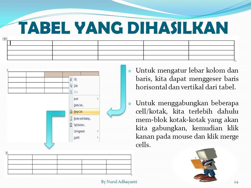 TABEL YANG DIHASILKAN Untuk mengatur lebar kolom dan baris, kita dapat menggeser baris horisontal dan vertikal dari tabel. Untuk menggabungkan beberap