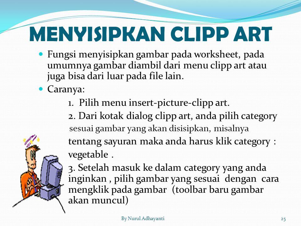 Fungsi menyisipkan gambar pada worksheet, pada umumnya gambar diambil dari menu clipp art atau juga bisa dari luar pada file lain. Caranya: 1. Pilih m