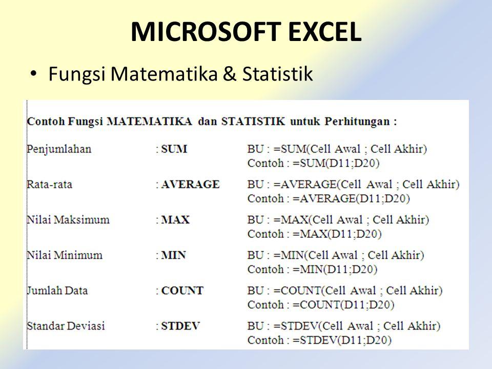 MICROSOFT EXCEL Fungsi Matematika & Statistik