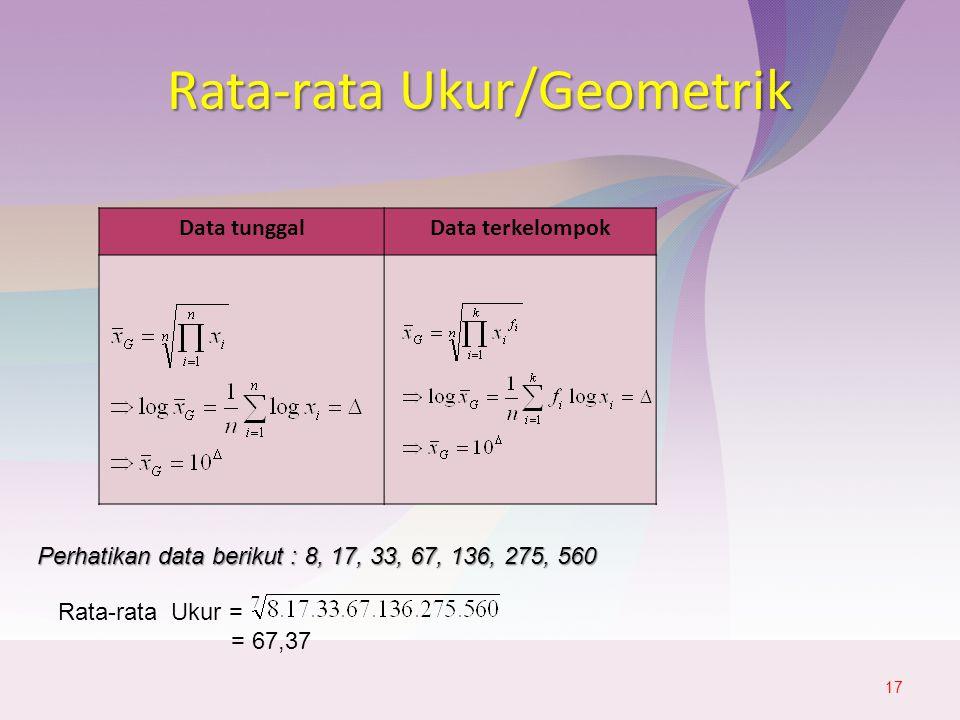 Rata-rata Ukur/Geometrik 17 Data tunggalData terkelompok Perhatikan data berikut : 8, 17, 33, 67, 136, 275, 560 Rata-rata Ukur = = 67,37