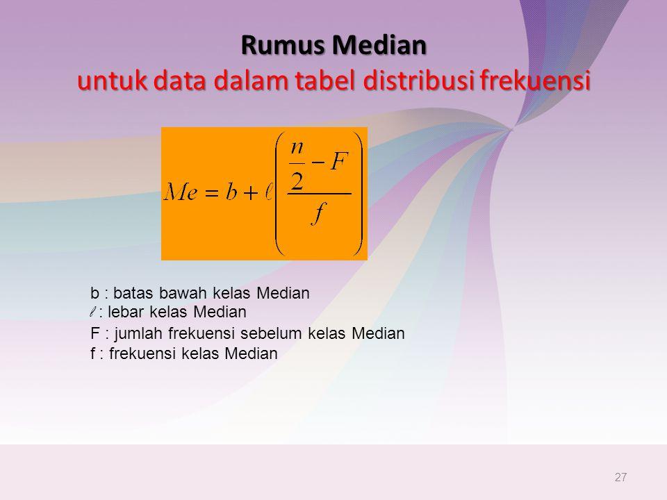 Rumus Median untuk data dalam tabel distribusi frekuensi 27 b : batas bawah kelas Median l : lebar kelas Median F : jumlah frekuensi sebelum kelas Median f : frekuensi kelas Median