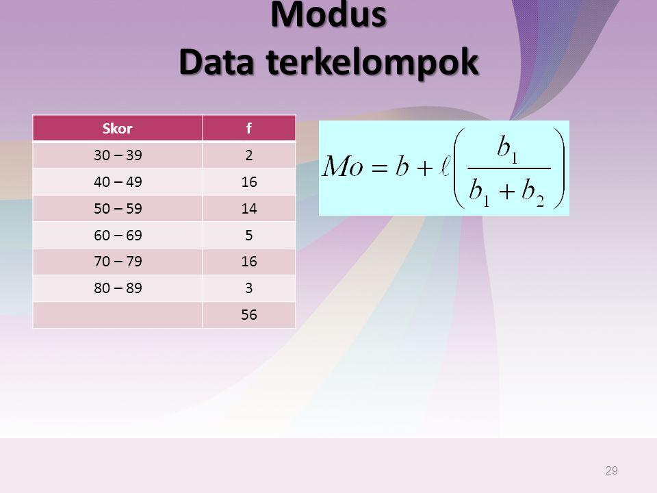 Modus Data terkelompok Skorf 30 – 392 40 – 4916 50 – 5914 60 – 695 70 – 7916 80 – 893 56 29