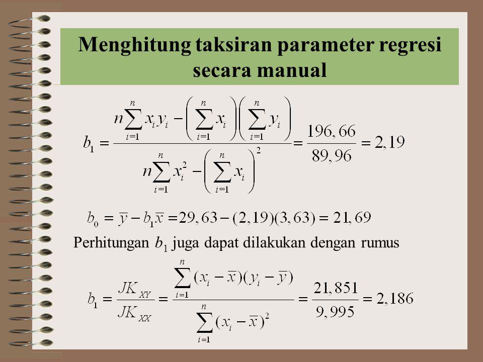 Perhitungan b 1 juga dapat dilakukan dengan rumus Menghitung taksiran parameter regresi secara manual