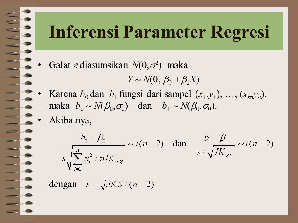 Inferensi Parameter Regresi Galat  diasumsikan N(0,  2 ) maka Y ~ N(0,  0 +  1 X) Karena b 0 dan b 1 fungsi dari sampel (x 1,y 1 ), …, (x n,y n ),