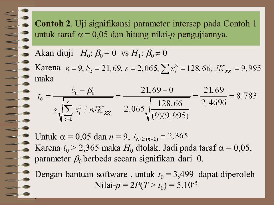 Contoh 2. Uji signifikansi parameter intersep pada Contoh 1 untuk taraf  = 0,05 dan hitung nilai-p pengujiannya. Akan diuji H 0 :  0 = 0 vs H 1 : 