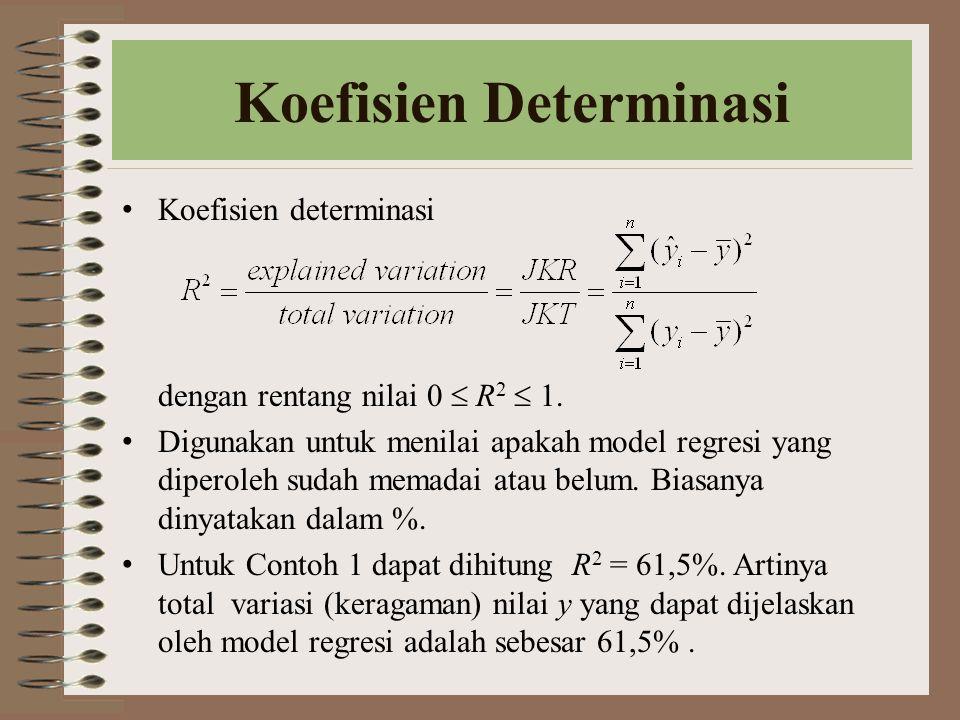 Koefisien Determinasi Koefisien determinasi dengan rentang nilai 0  R 2  1. Digunakan untuk menilai apakah model regresi yang diperoleh sudah memada