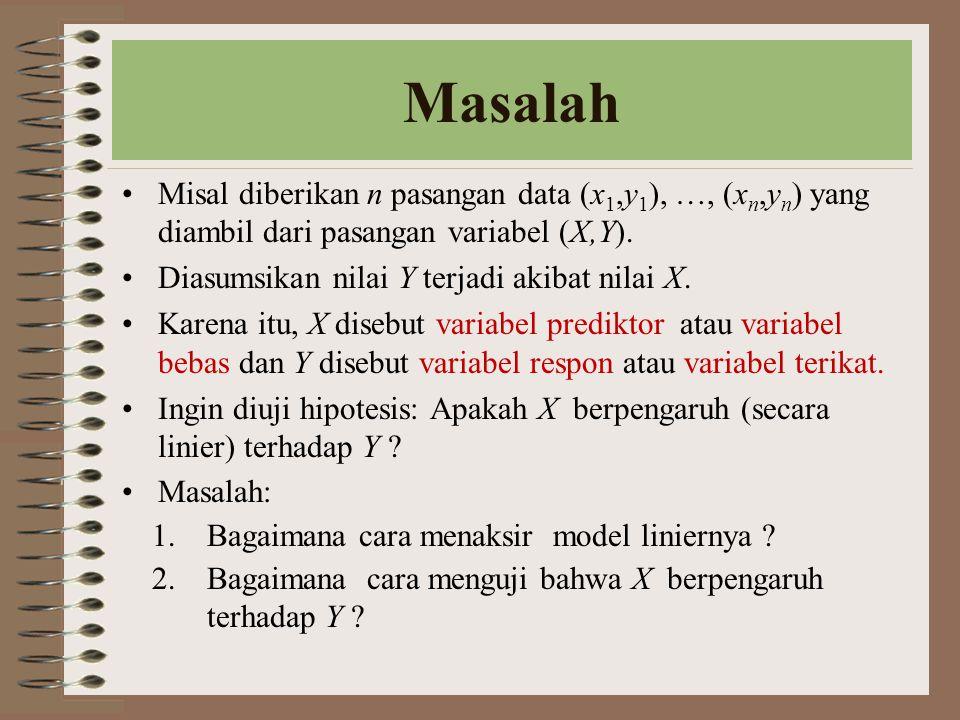 Masalah Misal diberikan n pasangan data (x 1,y 1 ), …, (x n,y n ) yang diambil dari pasangan variabel (X,Y). Diasumsikan nilai Y terjadi akibat nilai