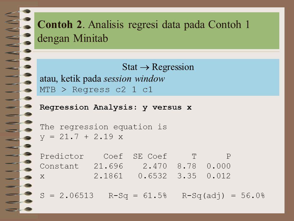 Contoh 2. Analisis regresi data pada Contoh 1 dengan Minitab Regression Analysis: y versus x The regression equation is y = 21.7 + 2.19 x Predictor Co