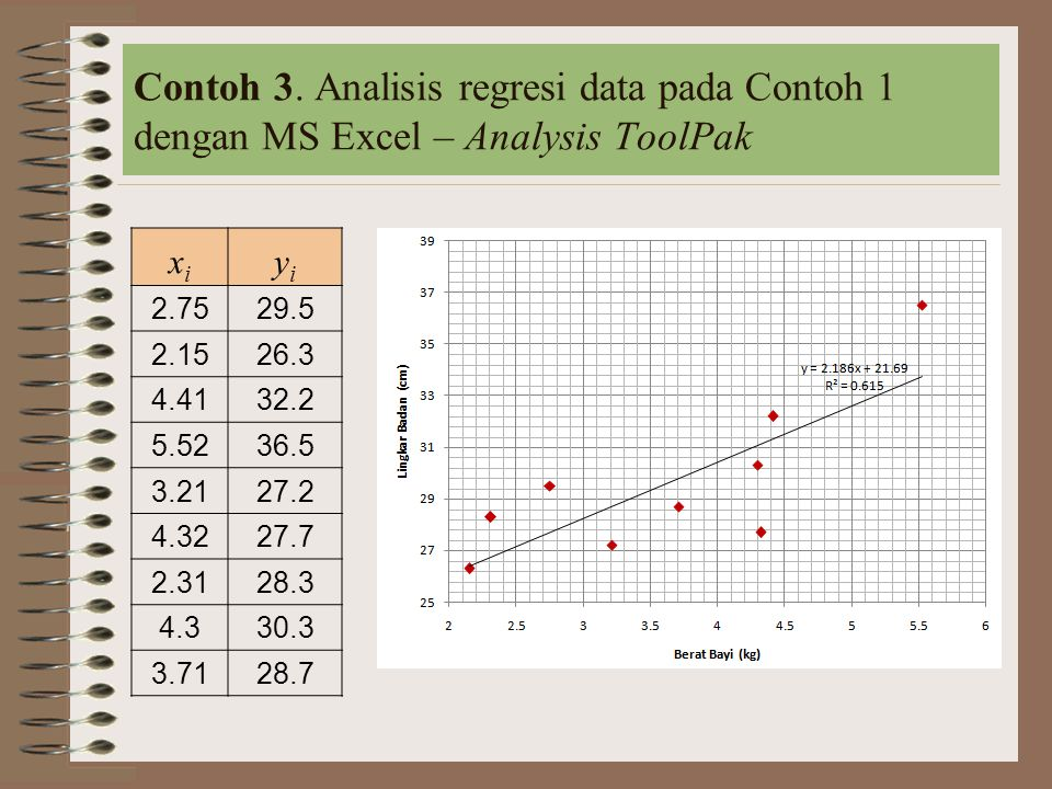 Analisis regresi dengan MS Excel: Data  Data Analysis  Regression  Input data x dan y Nilai-p untuk F Koef.