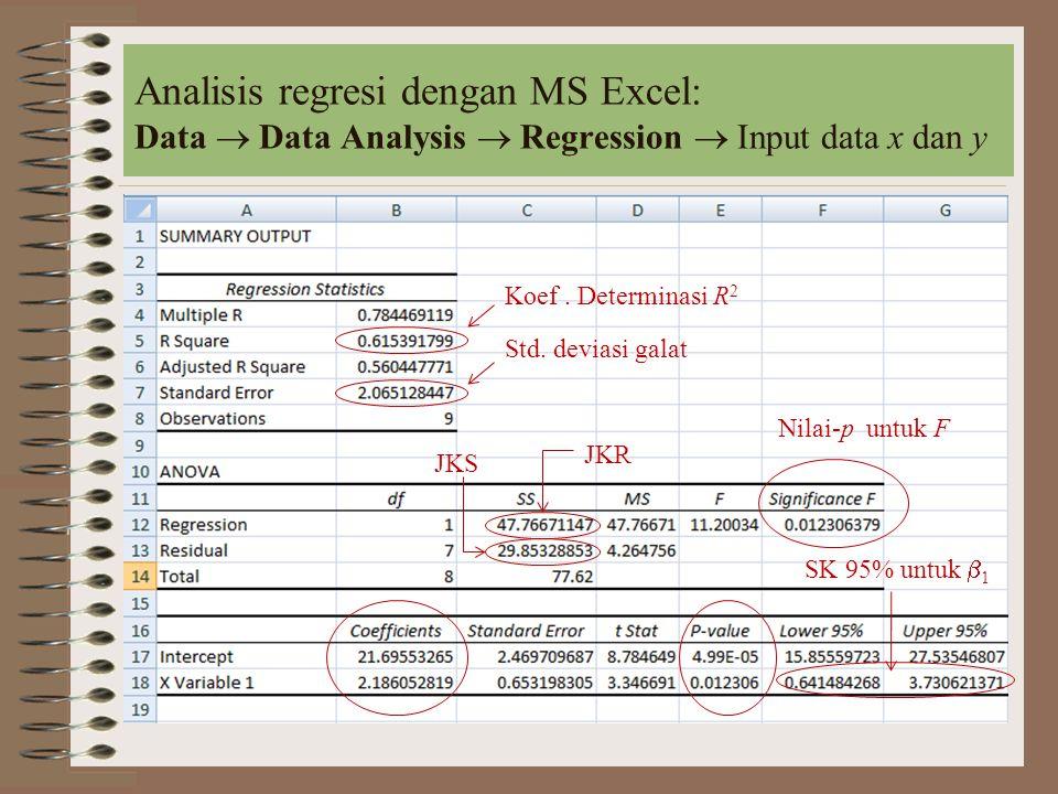 Analisis regresi dengan MS Excel: Data  Data Analysis  Regression  Input data x dan y Nilai-p untuk F Koef. Determinasi R 2 Std. deviasi galat SK 9