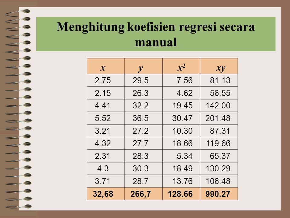 Menghitung koefisien regresi secara manual xy x 2 xy 2.7529.57.5681.13 2.1526.34.6256.55 4.4132.219.45142.00 5.5236.530.47201.48 3.2127.210.3087.31 4.