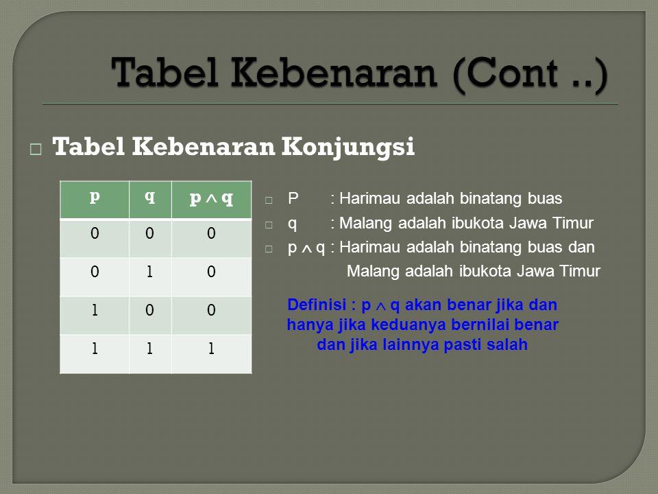  Tabel Kebenaran Konjungsi pq p  q 000 010 100 111  P : Harimau adalah binatang buas  q : Malang adalah ibukota Jawa Timur  p  q : Harimau adala