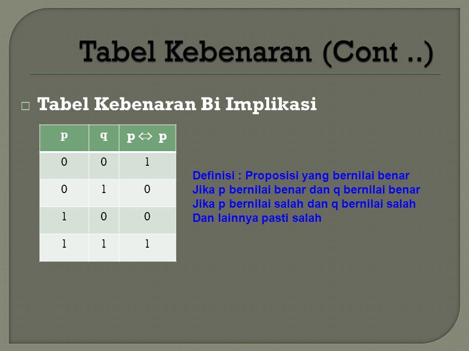  Tabel Kebenaran Bi Implikasi pq p  p 001 010 100 111 Definisi : Proposisi yang bernilai benar Jika p bernilai benar dan q bernilai benar Jika p bernilai salah dan q bernilai salah Dan lainnya pasti salah