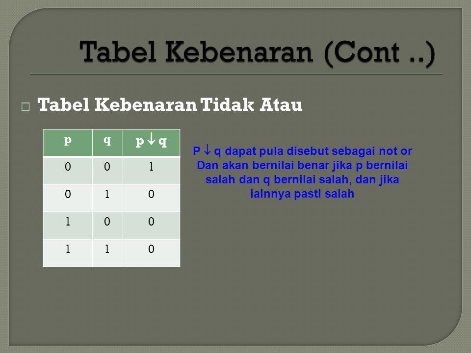  Tabel Kebenaran Tidak Atau pq p  q 001 010 100 110 P  q dapat pula disebut sebagai not or Dan akan bernilai benar jika p bernilai salah dan q bern