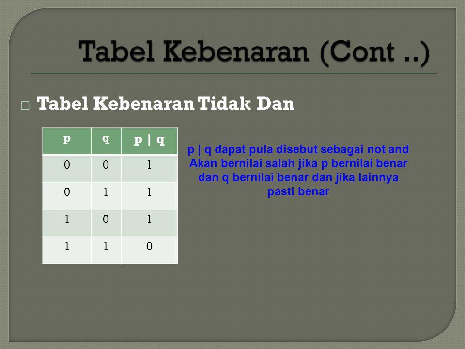  Tabel Kebenaran Tidak Dan pq p | q 001 011 101 110 p | q dapat pula disebut sebagai not and Akan bernilai salah jika p bernilai benar dan q bernilai benar dan jika lainnya pasti benar