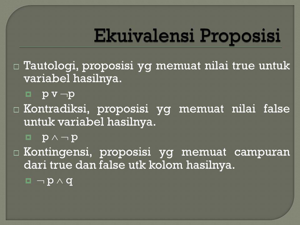  Tautologi, proposisi yg memuat nilai true untuk variabel hasilnya.  p v  p  Kontradiksi, proposisi yg memuat nilai false untuk variabel hasilnya.