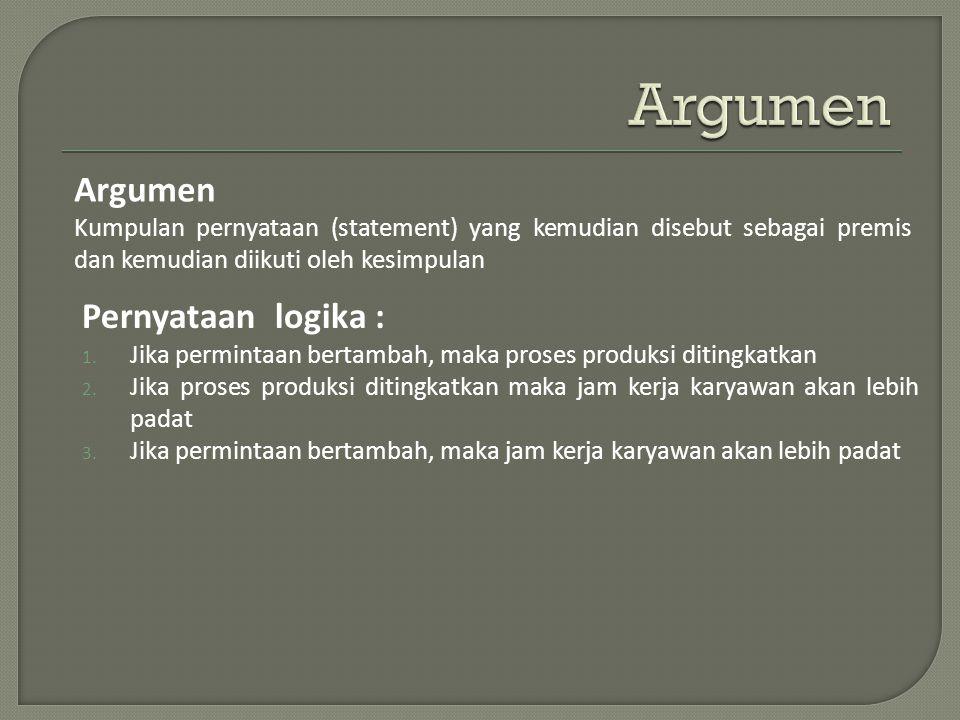 Argumen Kumpulan pernyataan (statement) yang kemudian disebut sebagai premis dan kemudian diikuti oleh kesimpulan Pernyataan logika : 1.